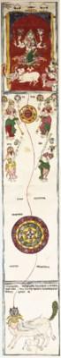 A Set of Six Yogic Paintings