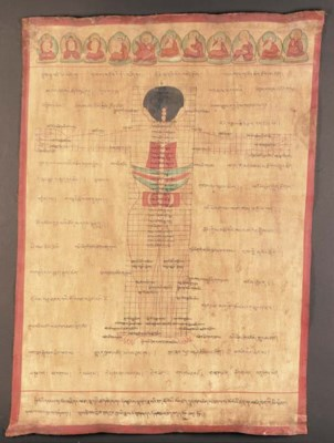 A Tibetan thanka 19/20th Centu