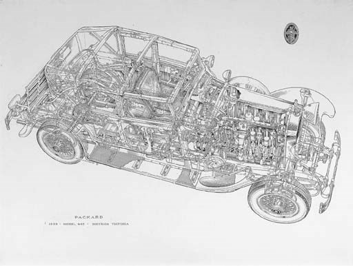 Packard '645' 1929 - Dietrich