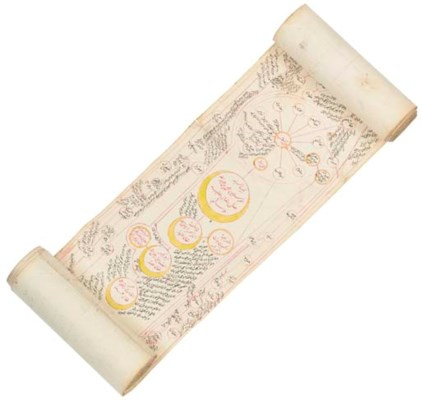 A LARGE GENEALOGICAL SCROLL OF