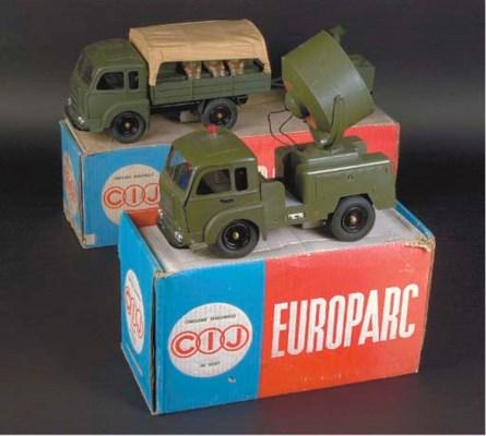 CIJ Europarc Clockwork Militar