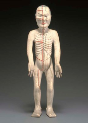 A Wood Mannequin for the Study