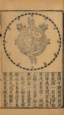 DE URSUS, Sabatino (1575-1620)