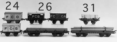 HORNBY SERIES ARGENTINIAN MARK