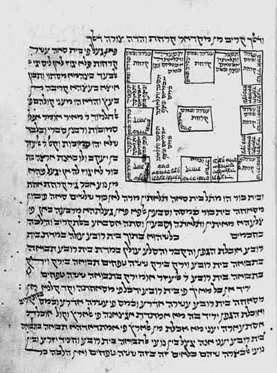 HEBREW MANUSCRIPT - Moses Maim