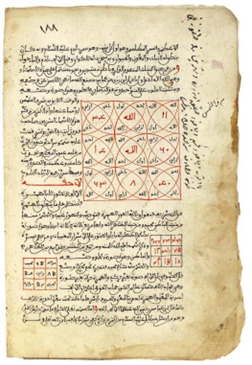 'Abd al-Rahman ibn Muhammad ib