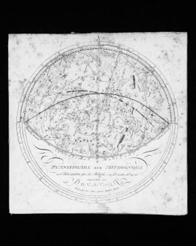 VIETH, G.U.A., Leipzig, 1808