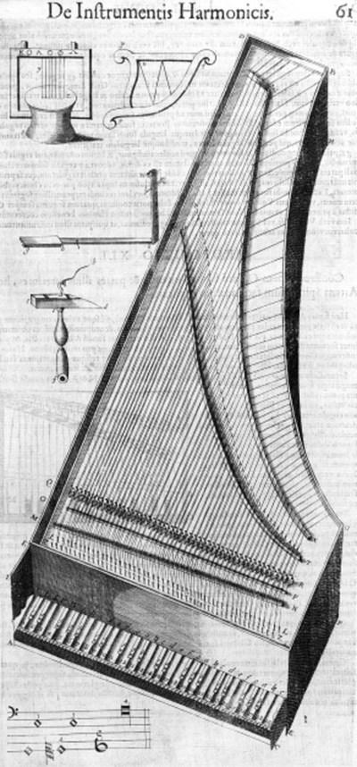 MERSENNE, MARIN. Harmonicorum