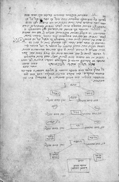 GHAZALI, Mohammed (1058-1111).