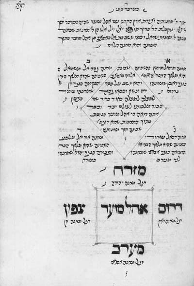 ISAAC BEN SAMUEL, of Acre (lat