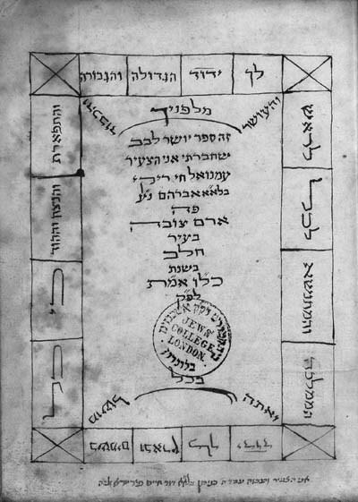 RICCHI, Raphael Immanuel ben A