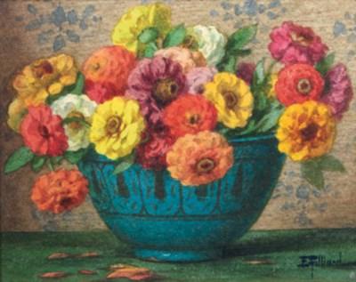 Ernest Filliard (1868-1933)