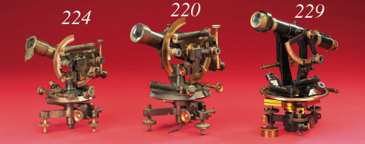 A 19th-Century Everest-pattern oxidised and lacquered-brass theodolite,