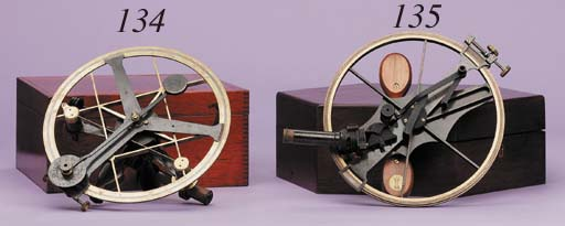 A late 18th-Century triple ver