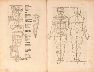 DRER, Albrecht (1471-1528). Hi