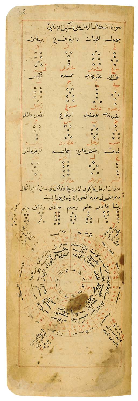 SHIHAB AL-DIN AHMAD IBN IBRAHI