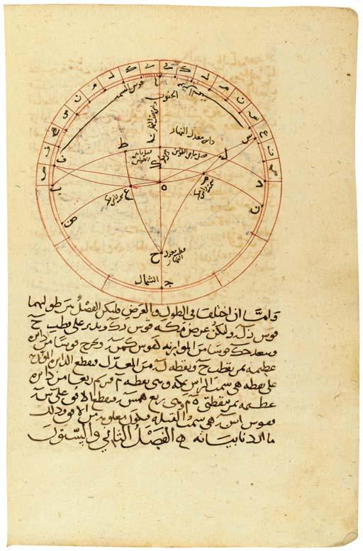 MU'AYYAD AL-DIN IBN BARMAK AL-
