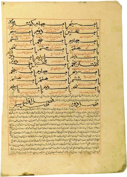 ISAMA'IL IBN AL-HUSAYN AL-JURJ