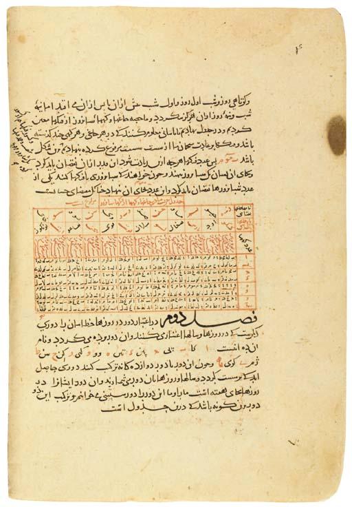 NASIR AL-DIN AL-TUSI (D. AH 67