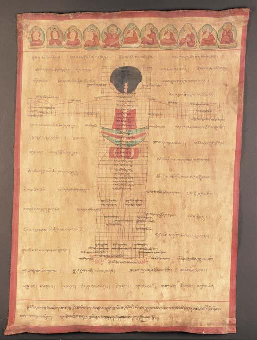 A Tibetan thanka 19/20th Centu