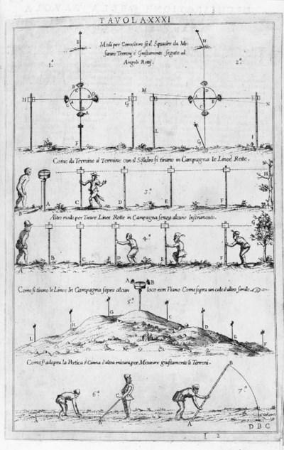 POMODORO, Giovanni (16th century). Geometria prattica