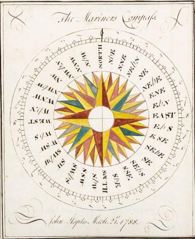 JOHN STAPLES (C.1788)