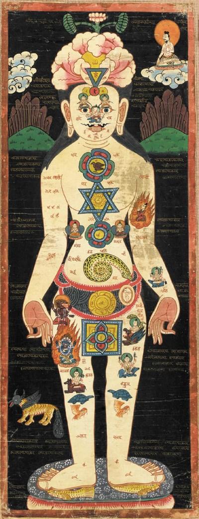 A Cosmic Man, Purusha