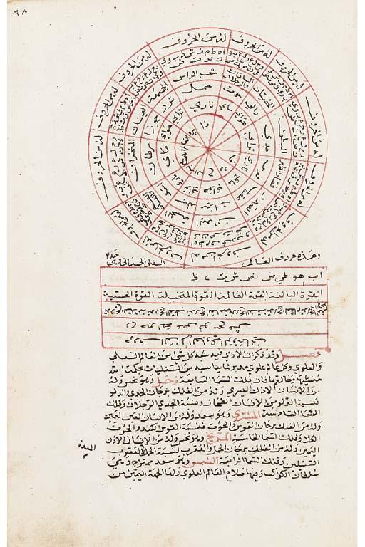 Tadkhirat uli'l-albab wal-jami
