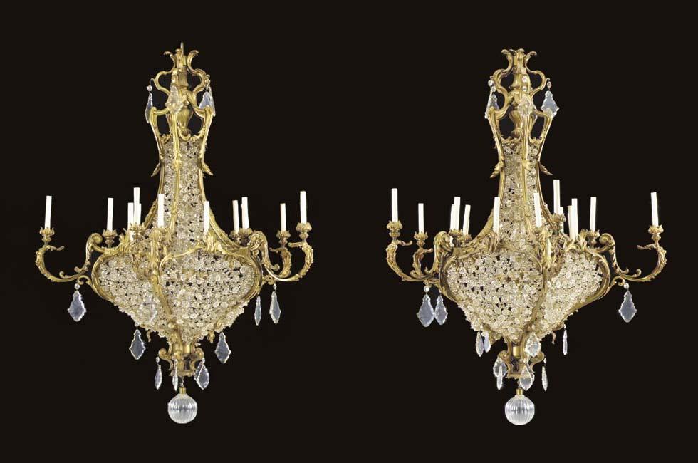 A pair of Rococo style ormolu