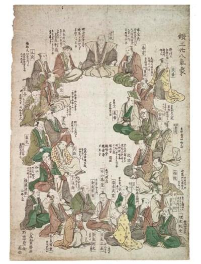 Shigemasa (1739-1820)