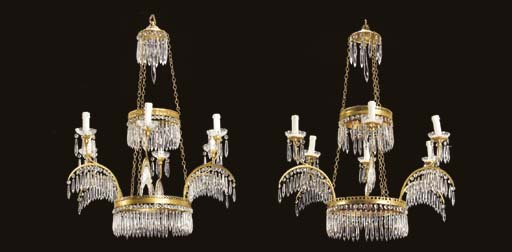 A MATCHED PAIR OF ORMOLU AND C