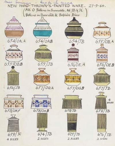 A Quantity of Design Patterns