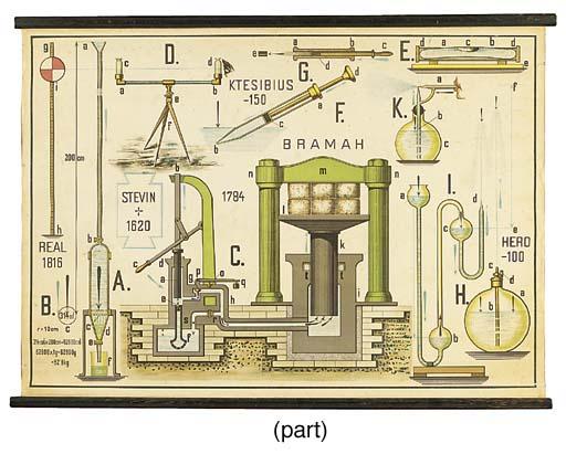 Five 20th-Century Scientific D