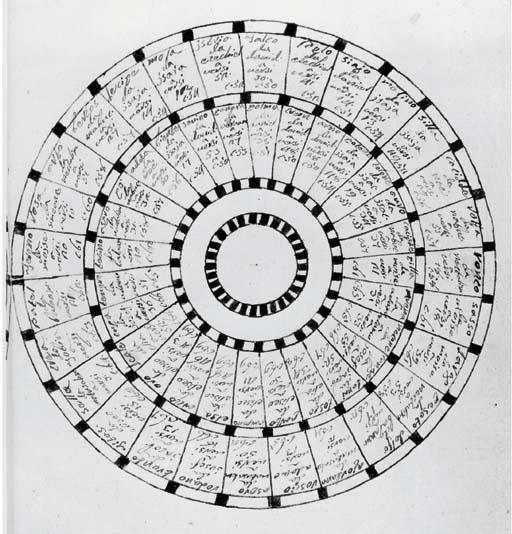 ASTROLOGIA - MANOSCRITTO SU CA