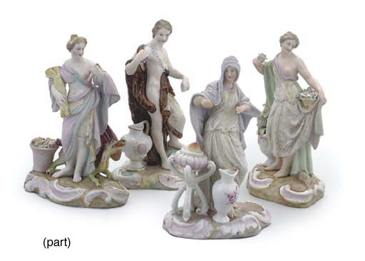 VARIOUS ITEMS OF HEREND AND CONTINENTAL PORCELAIN