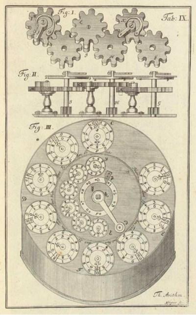LEUPOLD, Jacob (1674-1727). Th