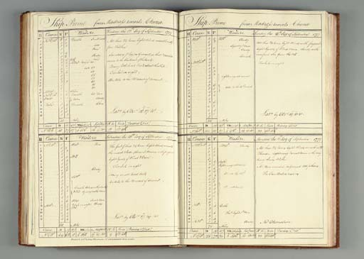 A ship's log for the East Indi