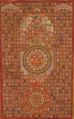 A Large Jain Painting on Cloth