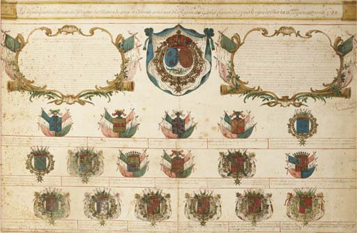Ecole Française, XVIIIème sièc