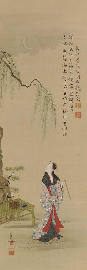 Katsukawa Shuncho (Fl. ca. 178