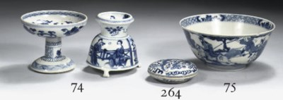 Two blue and white salt cellar