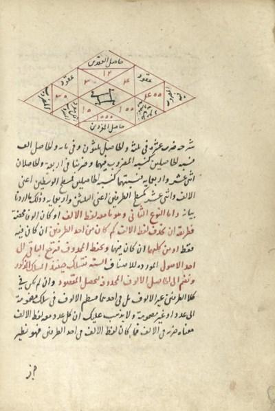 NIZAM AL-DIN AL-HUSAYN AL-NISH