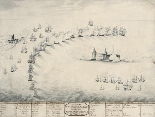 Naval School (c.1801)