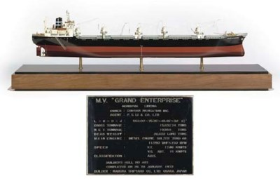 A BOARDROOM MODEL OF THE CARGO