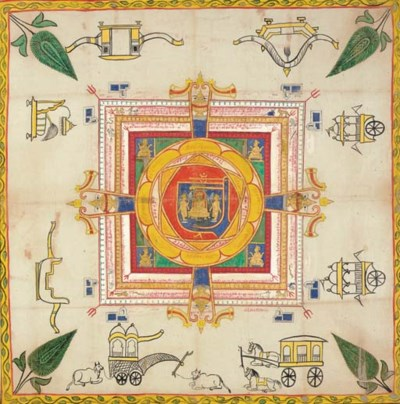 A painted yantra of a palace w