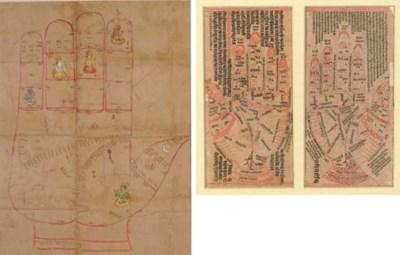 Three diagrams of Vedic palmis