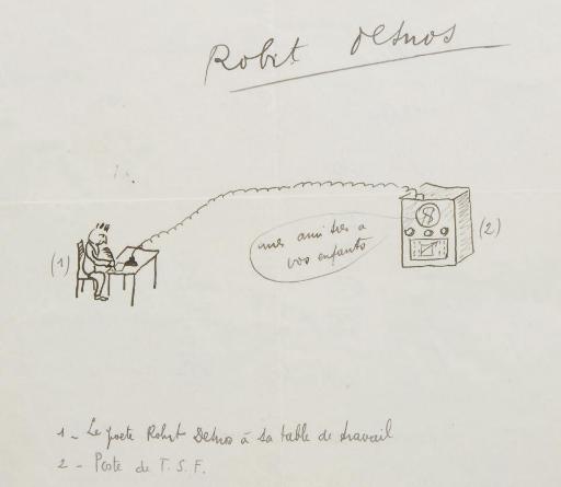"""DESNOS, Robert (1900-1945). Lettre autographe signée, datée """"samedi [24/6/36]"""", accompagnée d'un petit dessin représentant """"le poète Robert Desnos à sa table de travail"""" devant un """"poste de TSF"""", adressée à Fernand Gregh (?)."""