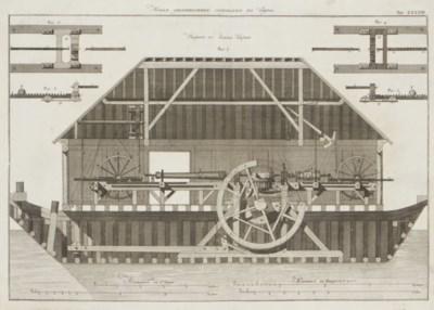 MONGE, Gaspard (1746-1818). Is