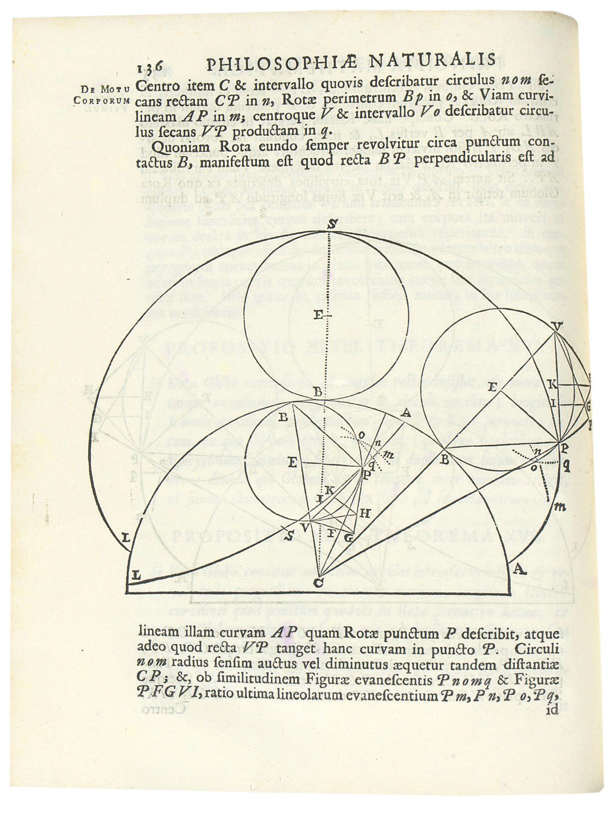 NEWTON, Isaac (1642-1727). Phi