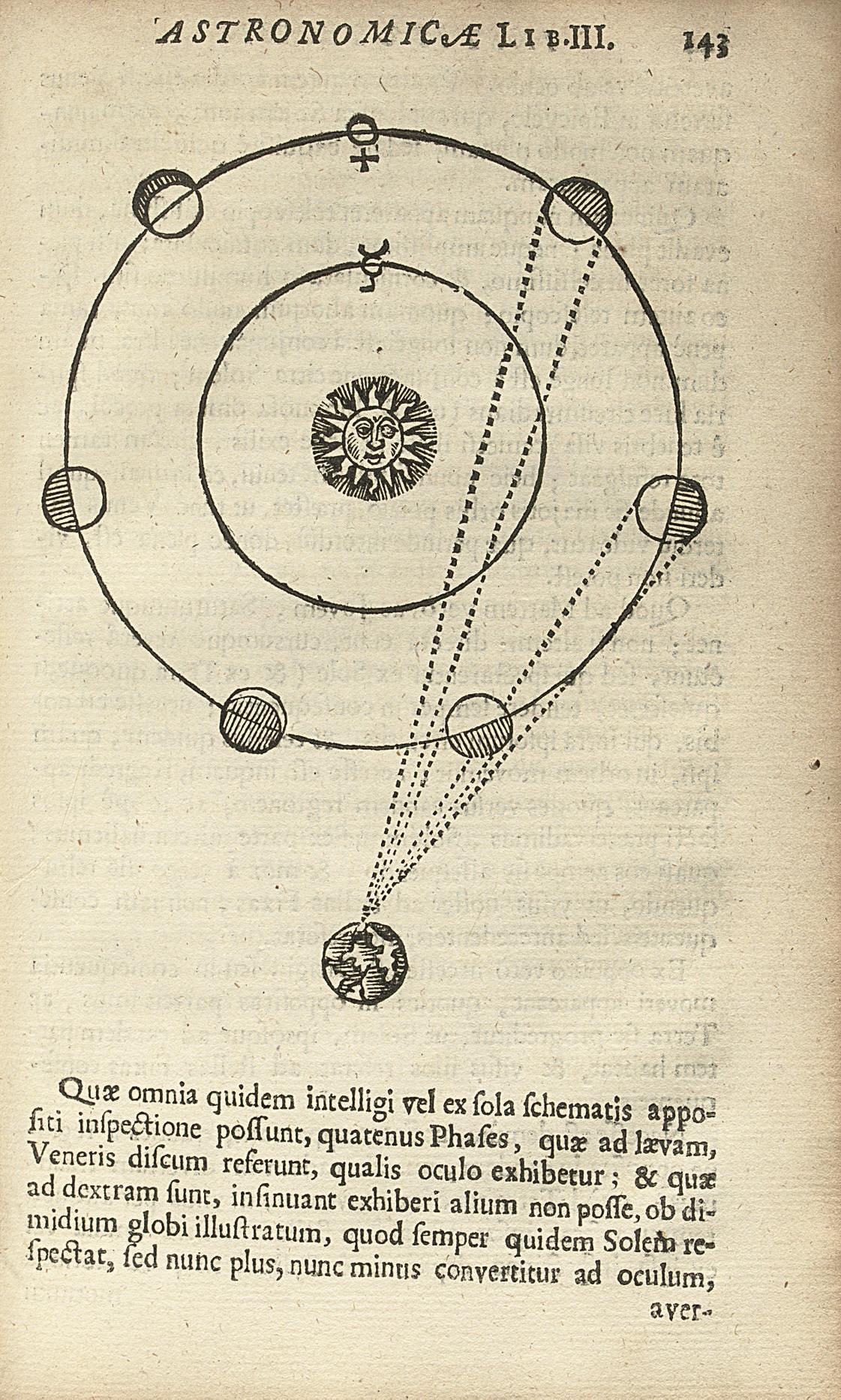 GASSENDI, Pierre (1592-1655).